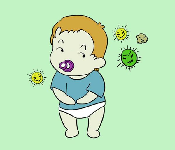 身体出现哪些情况需要使用益生菌?