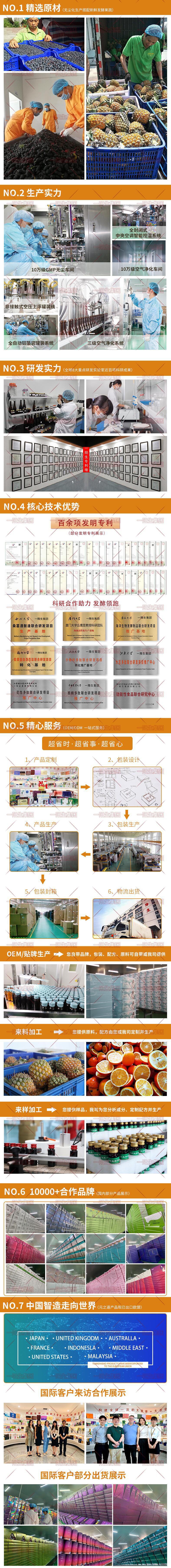 精选原料+工厂实力+技术优势+服务模式+加工流程+案例展示