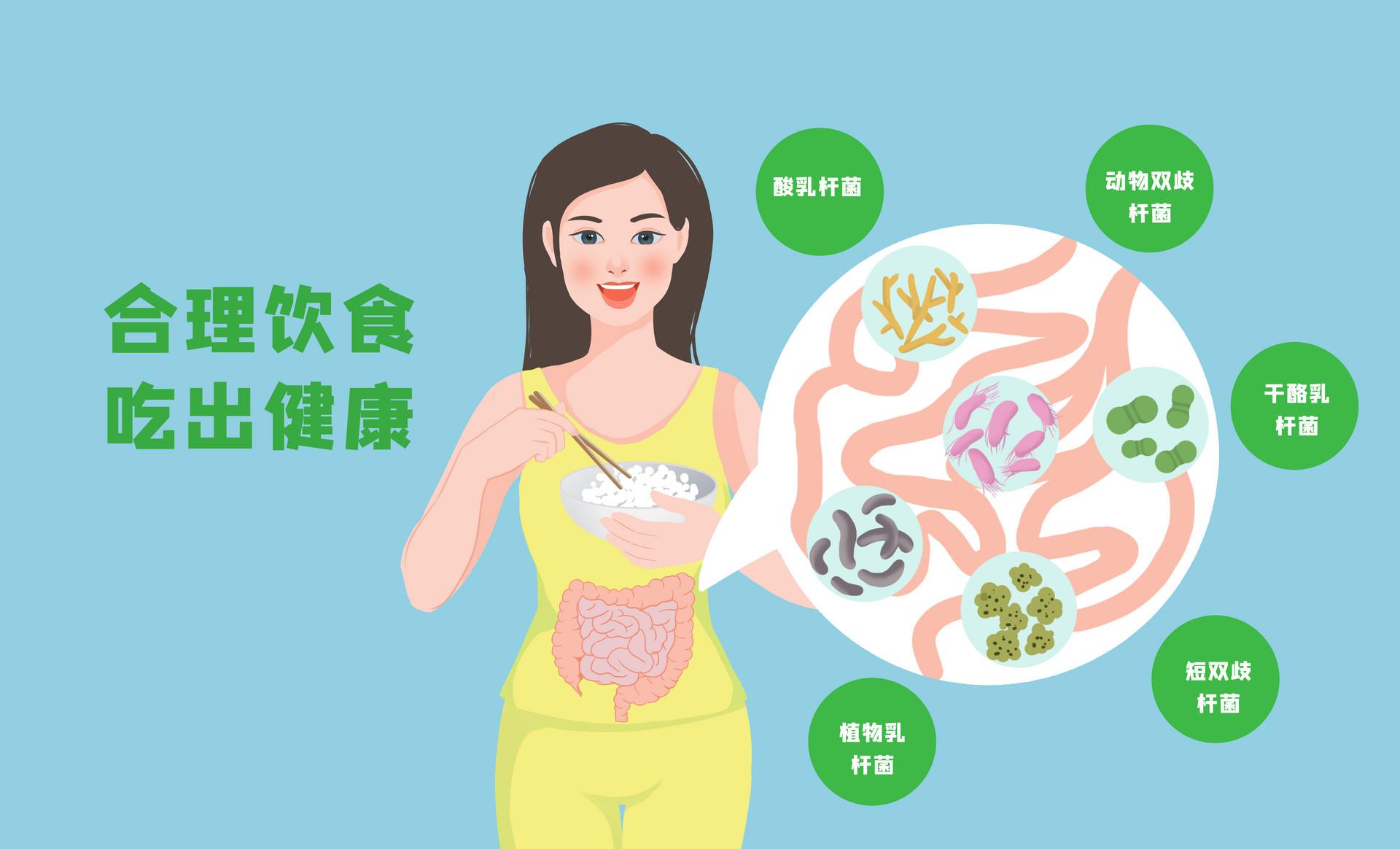 什么是益生菌,为什么现代人要补充益生菌